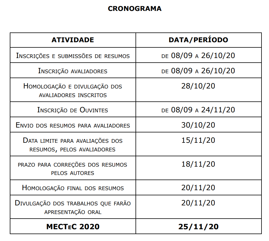 Cronograma MECTeC 2020